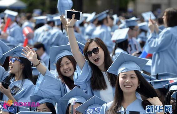виза для обучения в Китае