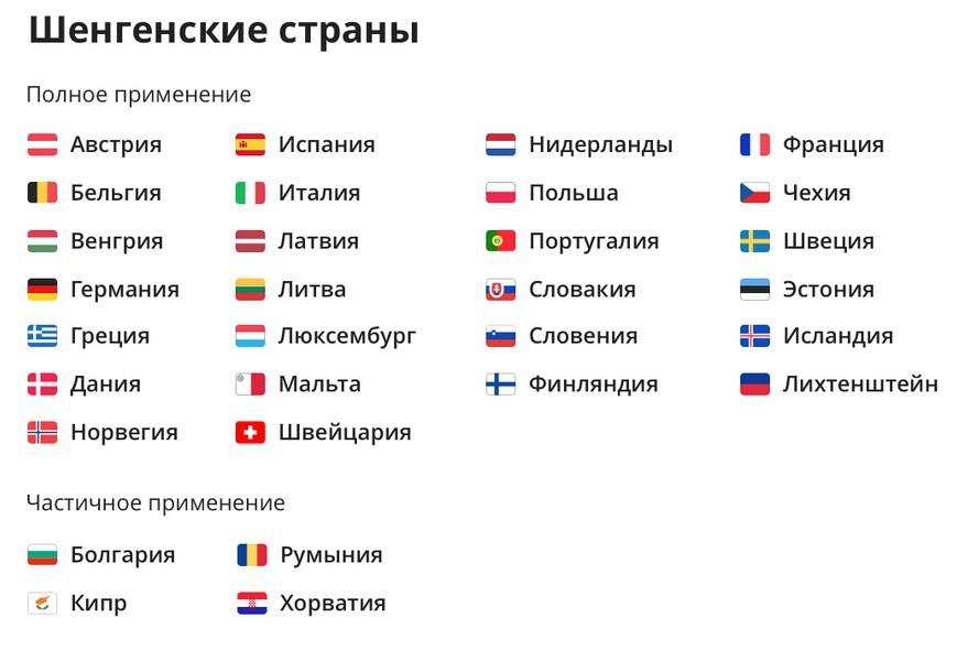 страны в которые нужна шенгенская виза