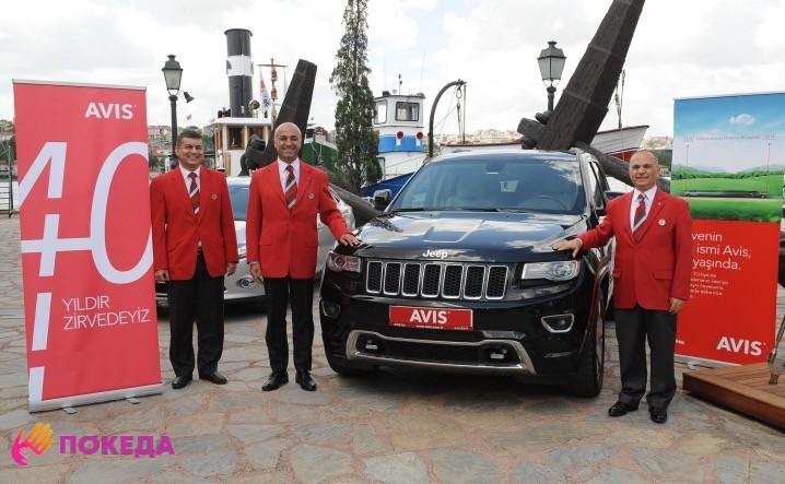 Продажа, покупка и прокат авто в Турции