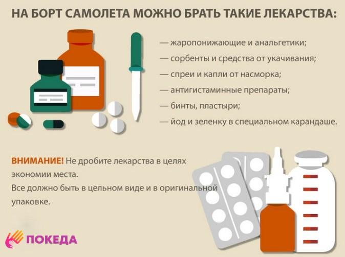 аптечка в самолет