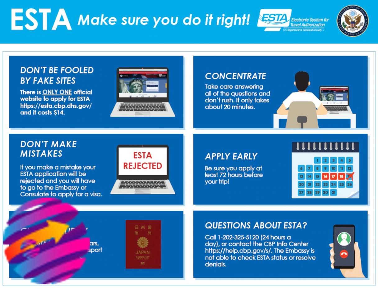 Программа ESTA и правила