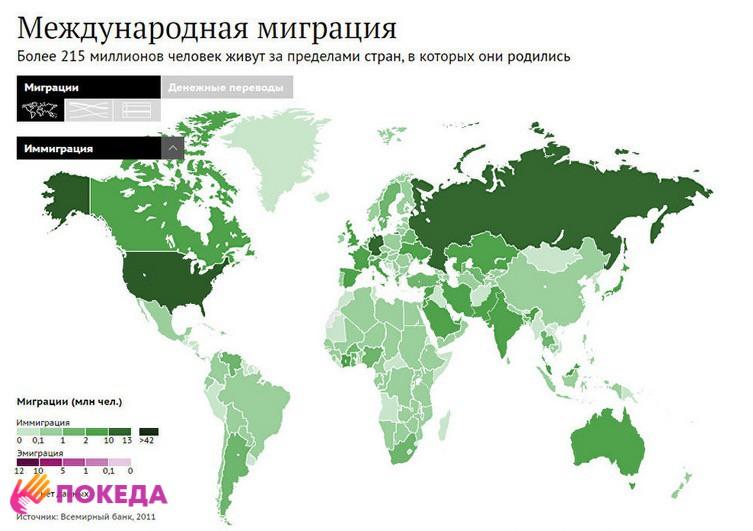 международная миграция на карте
